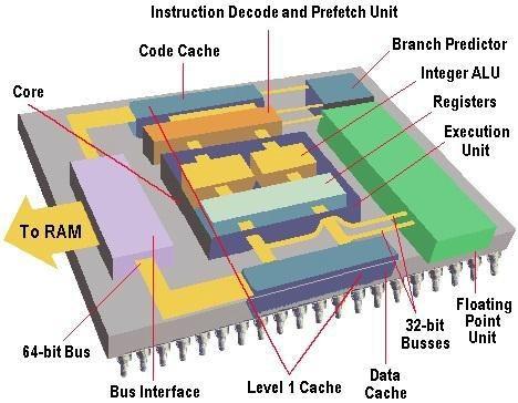 CPU-i%C3%A7-yap%C4%B1s%C4%B1.jpg